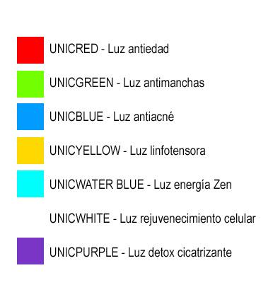 Colores tratamiento led